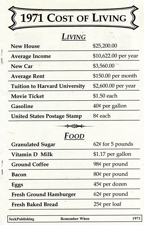 Cost of Living Circa 1971
