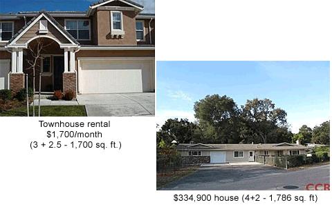 Atascadero, CA  - rent or buy