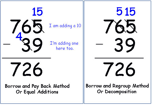 Comparing Subtraction Algorithms