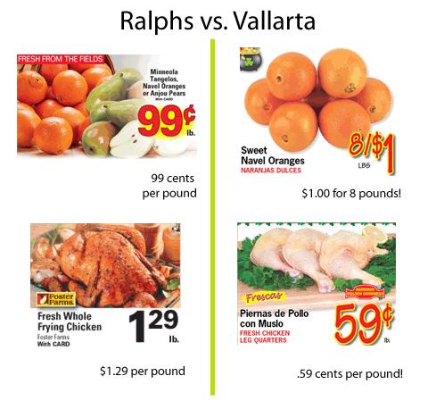 Ralphs vs. Vallarta - compare the prices