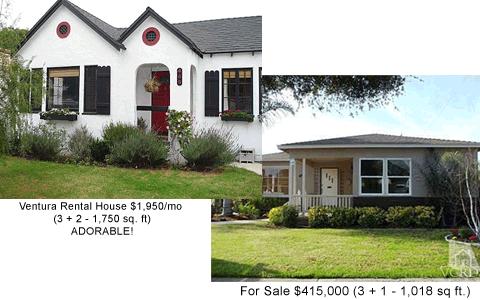 Ventura, CA Rent or Buy
