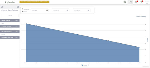 Planwise graphs allow you to visualize your progress.