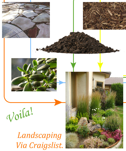 Landscape on the cheap through craigslist little house - Craigslist little rock farm and garden ...