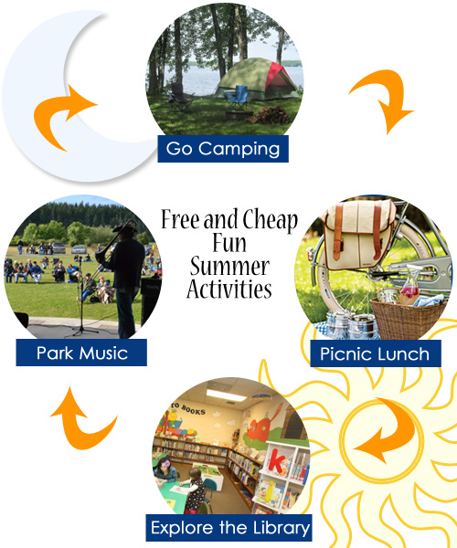 Free and cheap summer activities.