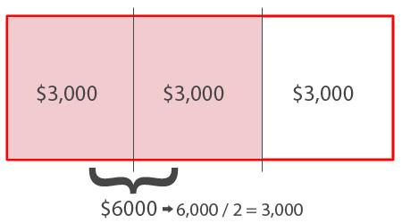 Bad Math Skills Lead to Bad Finance Skills