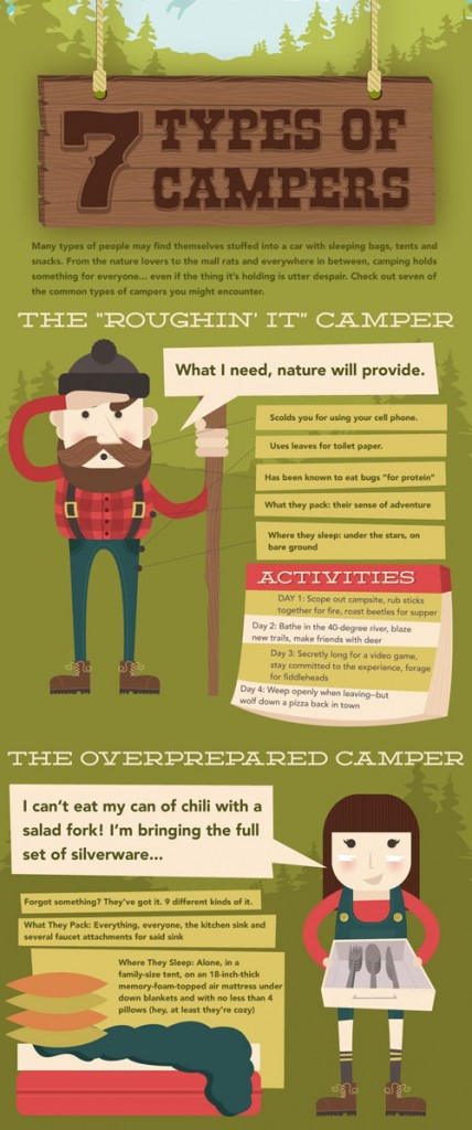7-Types of Campers