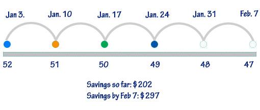 Week 5 : Savings Challenge in Reverse.